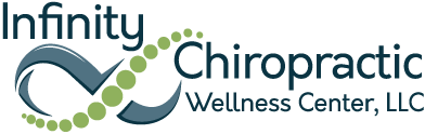 Infinity Chiropractic Wellness Center, LLC